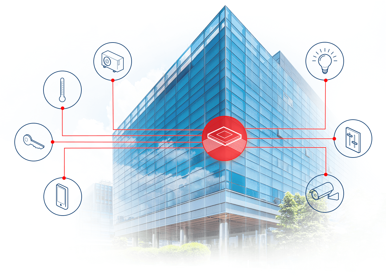 Smart Building - Electronic Control Systems